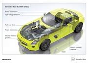 mercedes-benz sls amg e-cell-388980